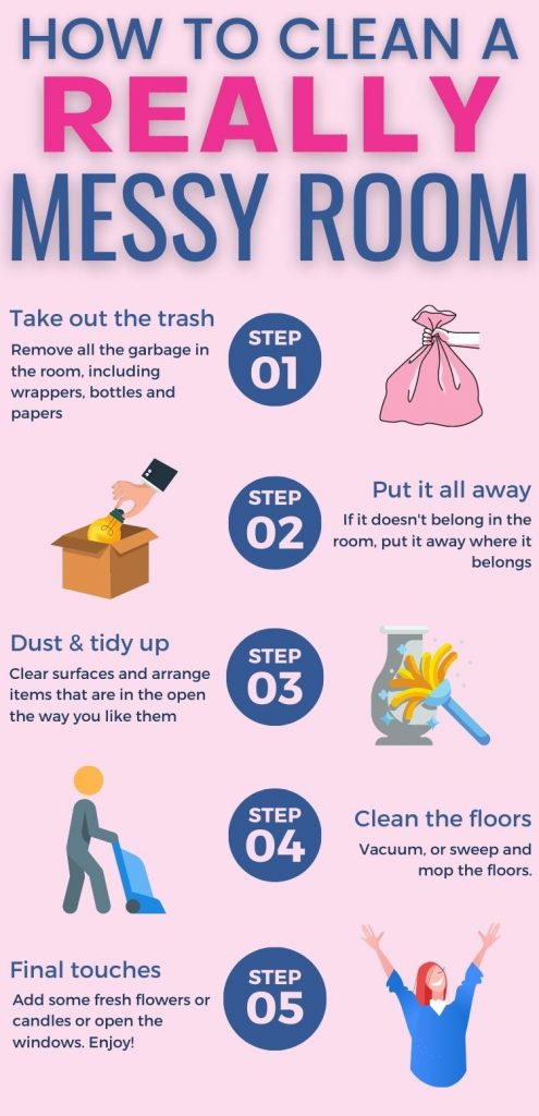 "Text reads ""How to clean a really messy room fast"". Step 1 - Take out the trash; Step 2 - Put it all away; Step 3 - Dust & tidy up; Step 4 - Clean the floors; Step 5 - Final touches"