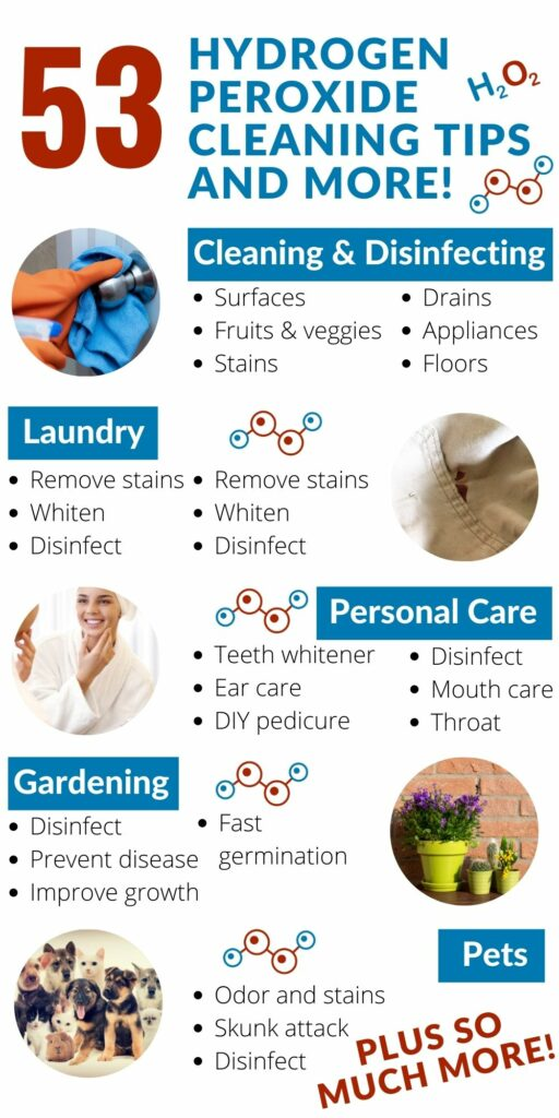 """Pin title reads """"53 Hydrogen peroxide hacks and more"""". Infographic includes information on cleaning and disinfecting uses for hydrogen peroxide, laundry uses for hydrogen peroxide, personal care uses for hydrogen peroxide, gardening uses for hydrogen peroxide, and uses of hydrogen peroxide for pets plus so much more!"""